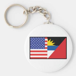 América Antiqua Barbuda Llavero Redondo Tipo Pin