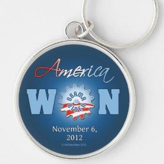 América ganó el 6 de noviembre de 2012 llavero redondo plateado