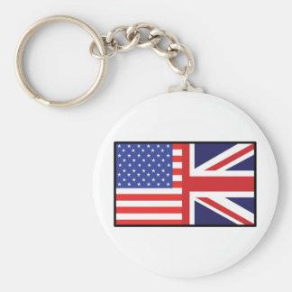 América Gran Bretaña Llaveros