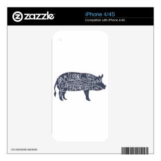 American cuts of pork, vintage typographic iPhone 4 skin