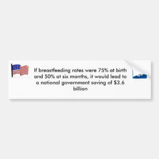American-Flag-Wall-Art, 6a01310f8b6a1e970c01348... Car Bumper Sticker