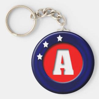 American Keychain
