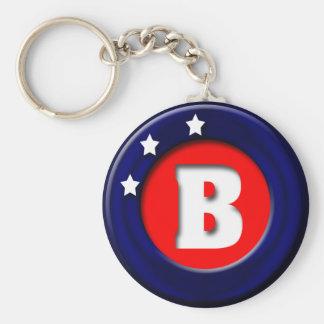 American Keychains
