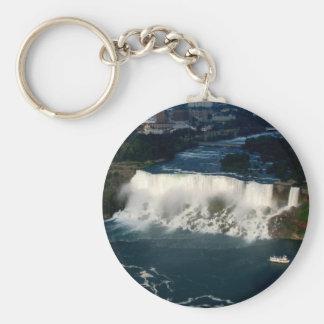 American Niagara Falls: Aerial View from Skylon Keychain