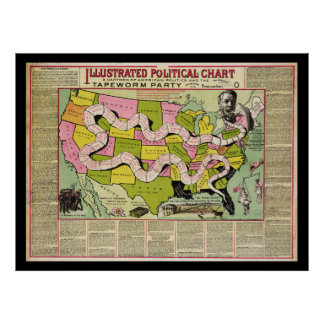 American Politics and the Tapeworm Party [1888] Poster