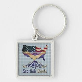 American Scottish Ancestry Keyring
