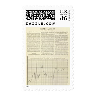 American Tariff from 1791 to 1894 Stamps