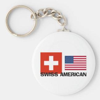 Americano suizo llavero personalizado