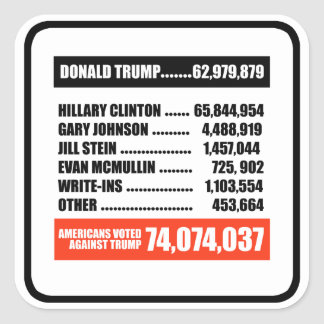Americans Voted Against Trump -- Square Sticker