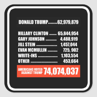 Americans Voted Against Trump - white - Square Sticker