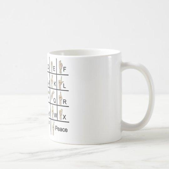 AmeslanAlphabet120710 Coffee Mug