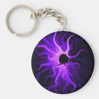 Amethyst Ring of Fire keychain