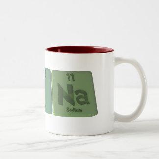 Amina  as Americium Iodine Sodium Two-Tone Coffee Mug