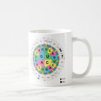 Amino Acid Base Sequence Table Diagram Classic White Coffee Mug