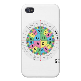 Amino Acid Base Sequence Table Diagram Cover For iPhone 4