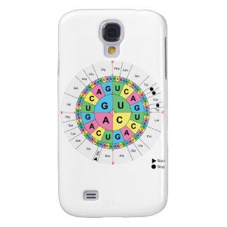 Amino Acid Base Sequence Table Diagram Samsung S4 Case
