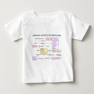 Amino Acid Catabolism Diagram Shirt