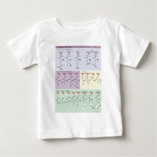 Amino Acids Tee Shirt
