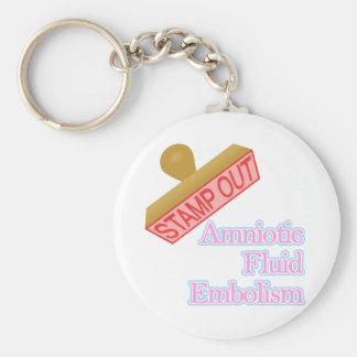 Amniotic Fluid Embolism Basic Round Button Keychain