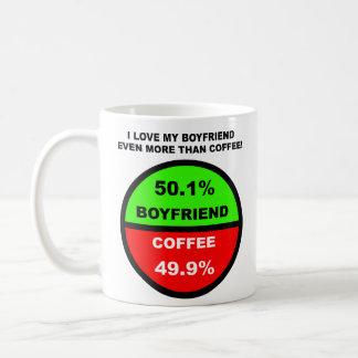 Amo a mi novio más que la taza divertida del café
