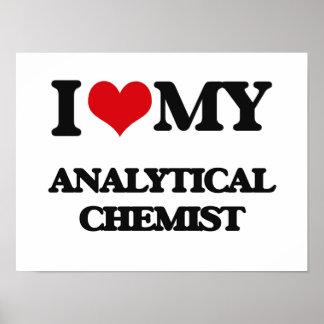 Amo a mi químico analítico posters