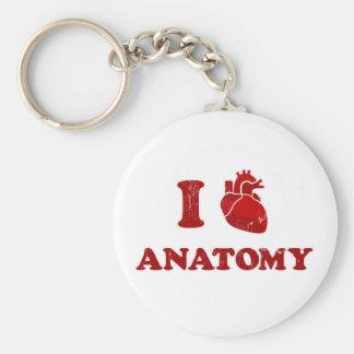 amo anatomy2 llavero redondo tipo pin