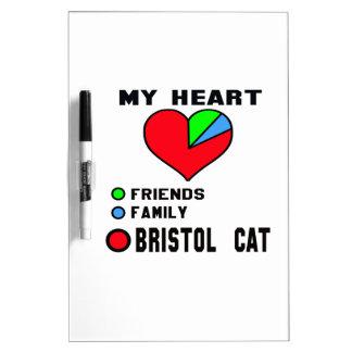 Amo Bristol Pizarras Blancas