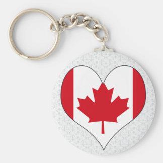 Amo Canadá Llavero Personalizado
