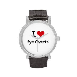 Amo cartas de ojo relojes de pulsera