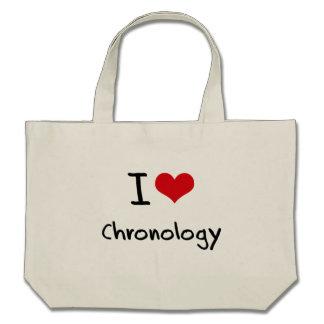Amo cronología bolsas