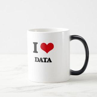 Amo datos taza mágica