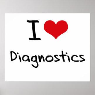 Amo diagnósticos póster