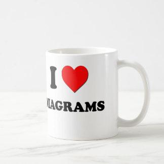 Amo diagramas taza de café