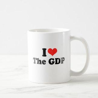 AMO el GDP.png Tazas De Café