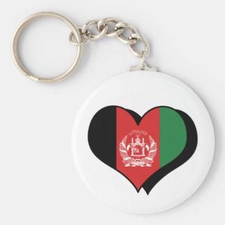 Amo el llavero de Afganistán