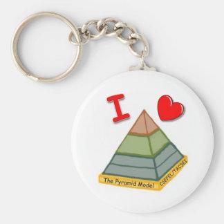 ¡Amo el modelo de la pirámide! Llavero Redondo Tipo Pin