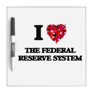 Amo el sistema de Federal Reserve Pizarras