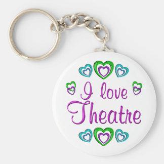 Amo el teatro llavero redondo tipo pin