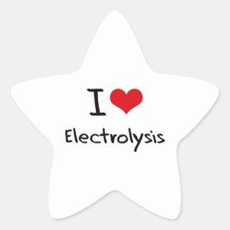Amo electrólisis colcomanias forma de estrella