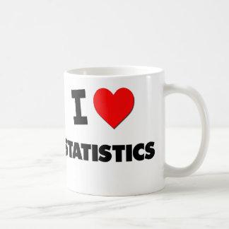 Amo estadísticas taza