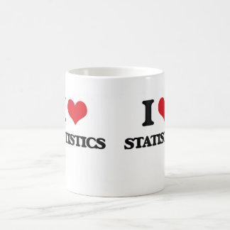 Amo estadísticas taza de café