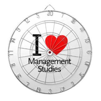 Amo estudios de la gestión
