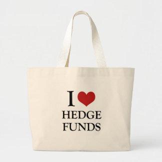 amo fondos de cobertura bolsas