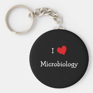 Amo la microbiología llavero redondo tipo pin
