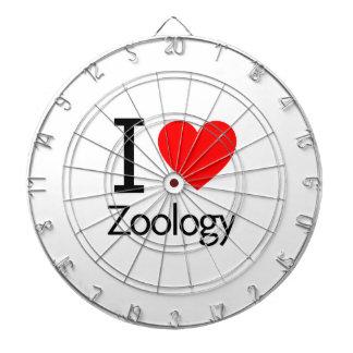 Amo la zoología