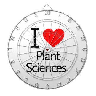 Amo las botánicas