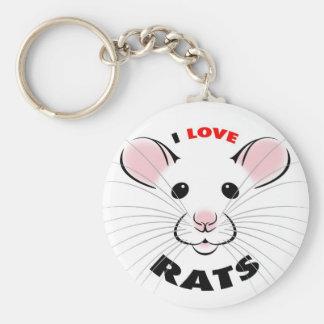 Amo llavero de las ratas
