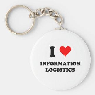 Amo logística de información llavero redondo tipo pin
