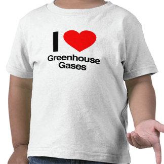 amo los gases de efecto invernadero