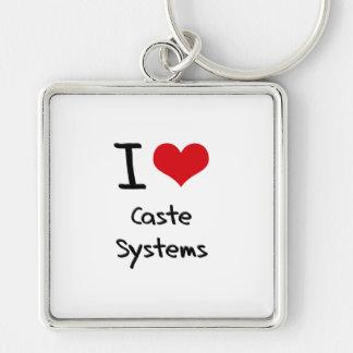 Amo los sistemas de castas llavero